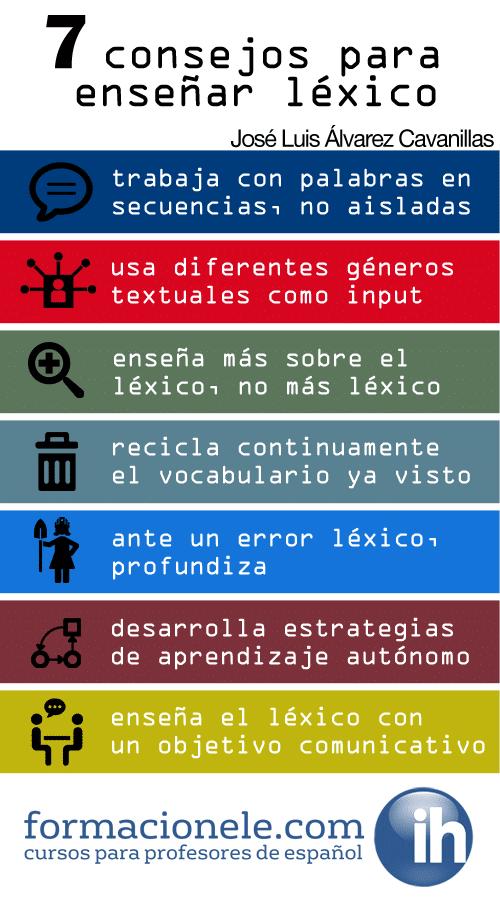 Consejos para enseñar léxico en la clase de español