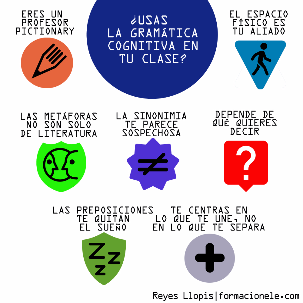 Gramática Cognitiva Reye Llopis