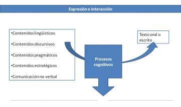 procesos-cognitivos01